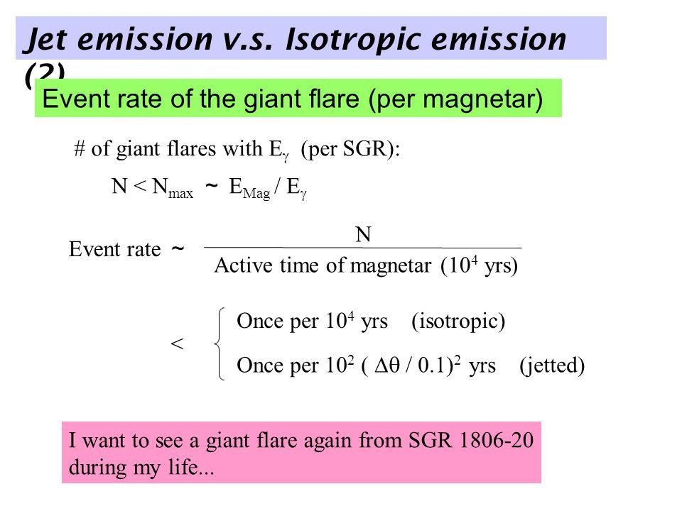 Jet emission v.s.