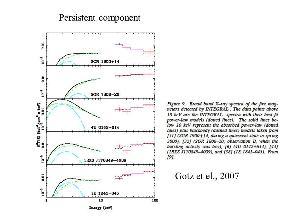 Persistent component Gotz et el., 2007