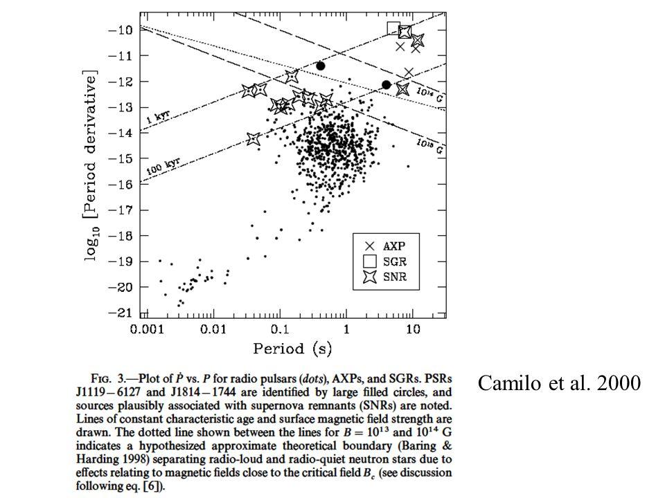 Camilo et al. 2000
