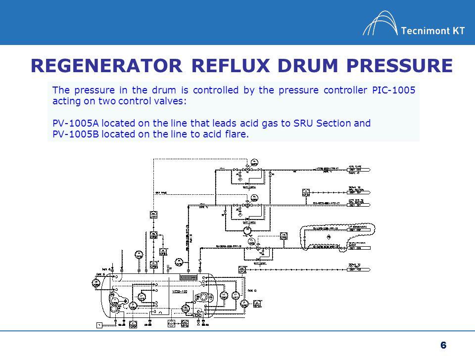 7 Split range valves Provide 5% deadband to prevent system malfunction.