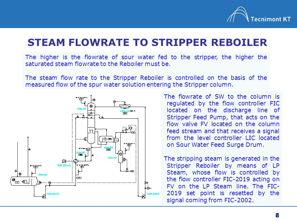 8 STEAM FLOWRATE TO STRIPPER REBOILER The higher is the flowrate of sour water fed to the stripper, the higher the saturated steam flowrate to the Reb