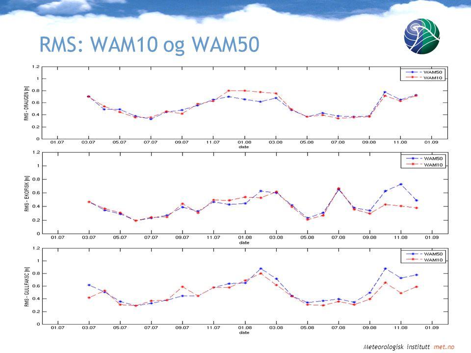 Meteorologisk institutt met.no RMS: WAM10 og WAM50