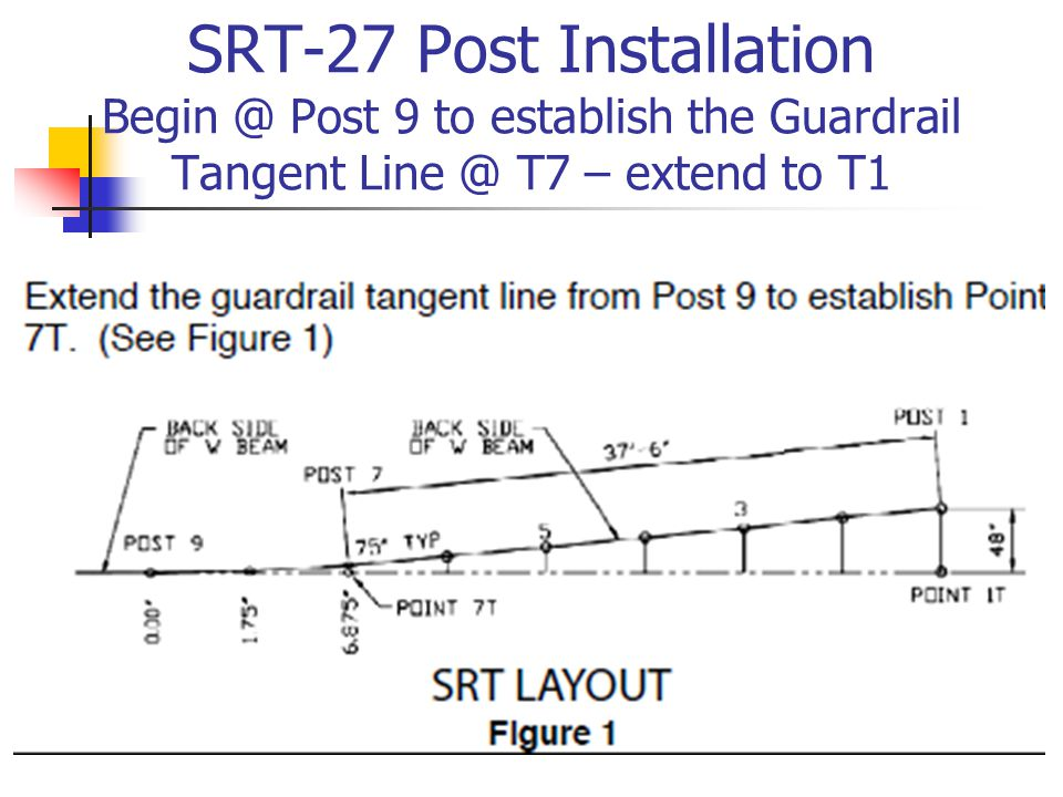 SRT-27 Post Installation Begin @ Post 9 to establish the Guardrail Tangent Line @ T7 – extend to T1