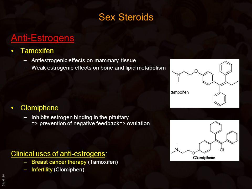 BIMM118 Sex Steroids Anti-Estrogens Tamoxifen –Antiestrogenic effects on mammary tissue –Weak estrogenic effects on bone and lipid metabolism Clomiphe