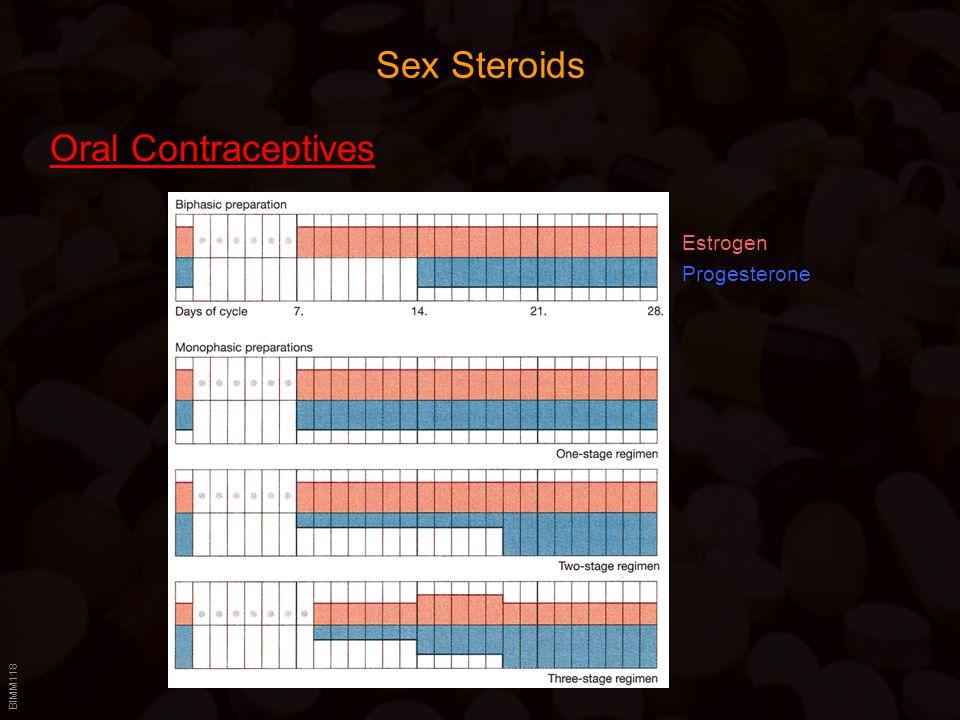 BIMM118 Sex Steroids Oral Contraceptives Estrogen Progesterone