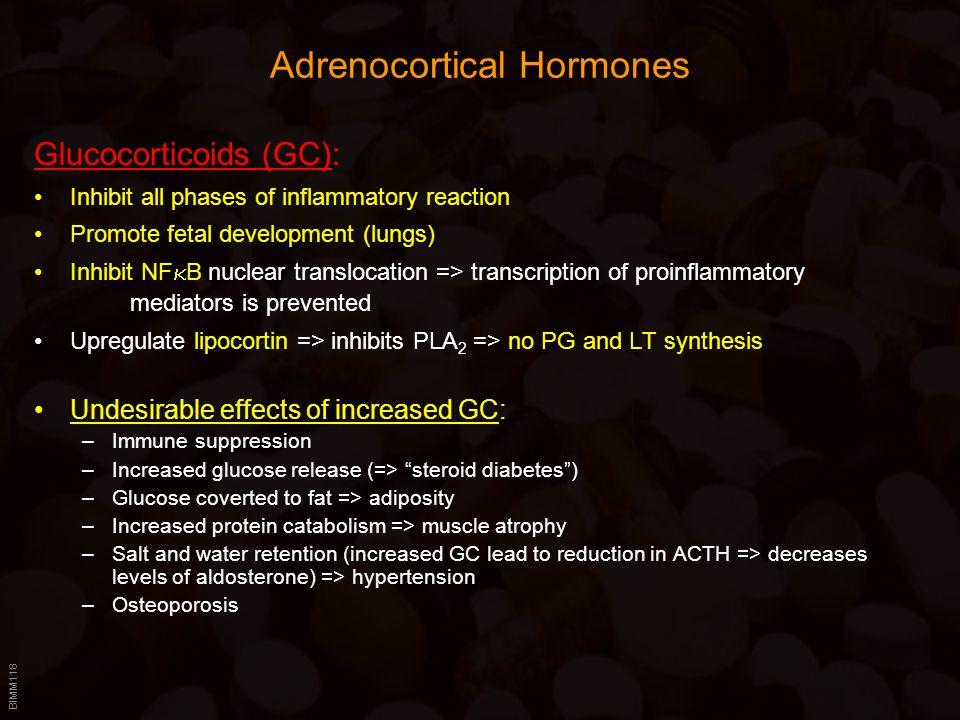 BIMM118 Adrenocortical Hormones Glucocorticoids (GC): Inhibit all phases of inflammatory reaction Promote fetal development (lungs) Inhibit NF  B nuc