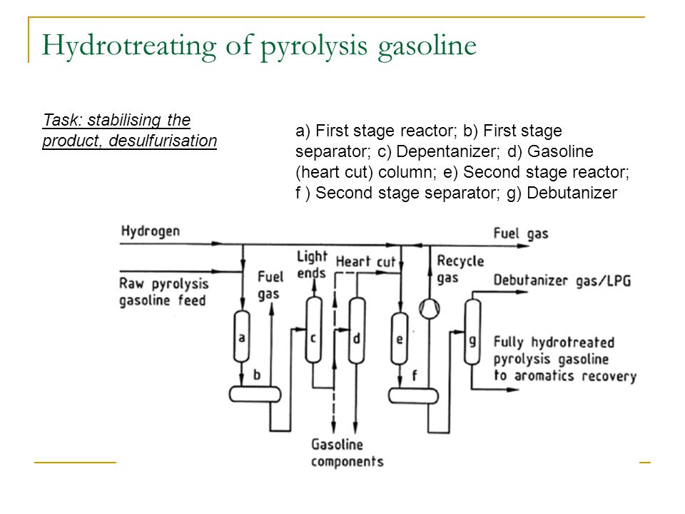 Hydrotreating of pyrolysis gasoline Task: stabilising the product, desulfurisation a) First stage reactor; b) First stage separator; c) Depentanizer; d) Gasoline (heart cut) column; e) Second stage reactor; f ) Second stage separator; g) Debutanizer