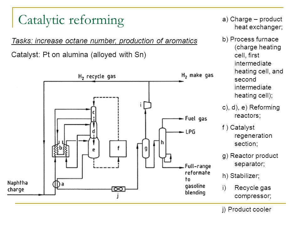 Catalytic reforming Tasks: increase octane number, production of aromatics Catalyst: Pt on alumina (alloyed with Sn) a) Charge – product heat exchanger; b) Process furnace (charge heating cell, first intermediate heating cell, and second intermediate heating cell); c), d), e) Reforming reactors; f ) Catalyst regeneration section; g) Reactor product separator; h) Stabilizer; i)Recycle gas compressor; j) Product cooler