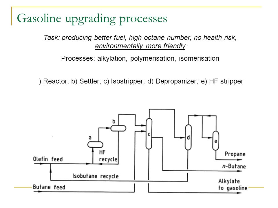 Gasoline upgrading processes Task: producing better fuel, high octane number, no health risk, environmentally more friendly Processes: alkylation, polymerisation, isomerisation ) Reactor; b) Settler; c) Isostripper; d) Depropanizer; e) HF stripper