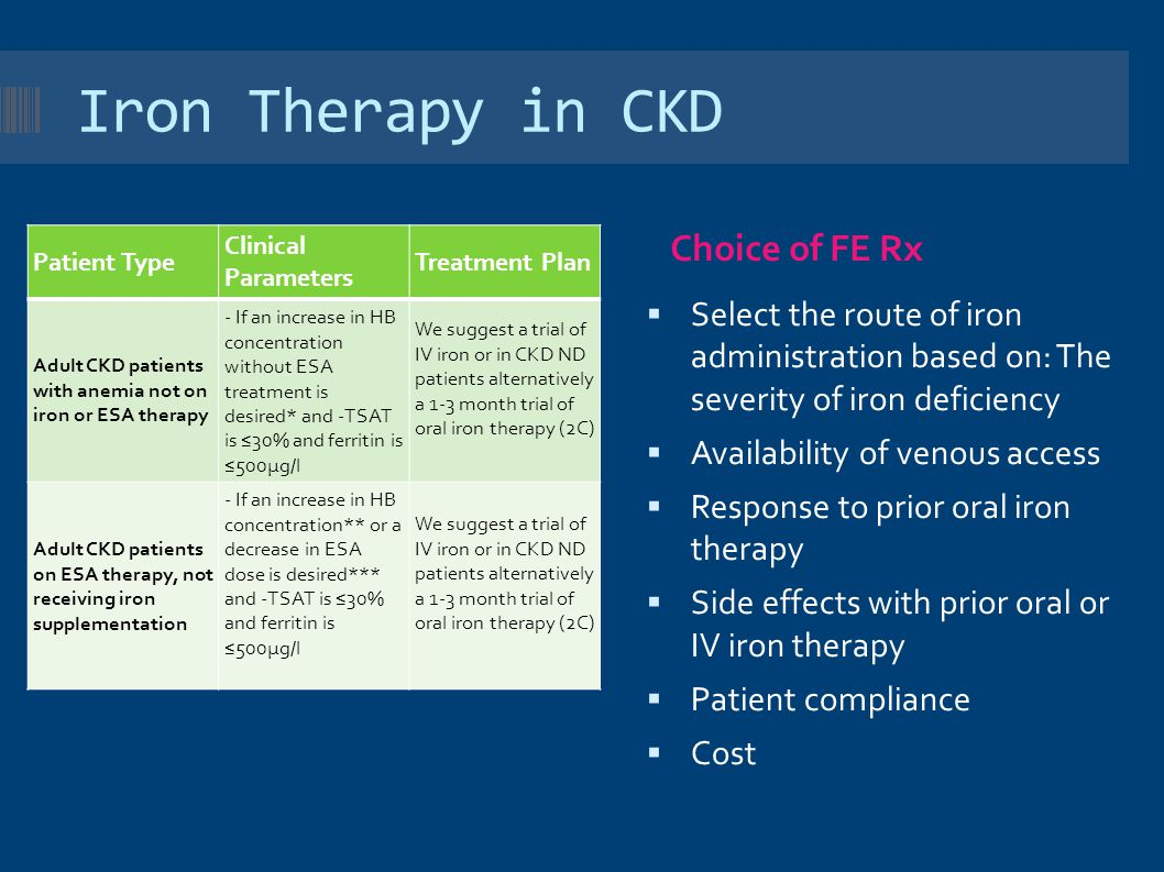 Iron Therapy in CKD Choice of FE Rx Patient Type Clinical Parameters Treatment Plan Adult CKD patients with anemia not on iron or ESA therapy - If an increase in HB concentration without ESA treatment is desired* and -TSAT is ≤30% and ferritin is ≤500µg/l We suggest a trial of IV iron or in CKD ND patients alternatively a 1-3 month trial of oral iron therapy (2C) Adult CKD patients on ESA therapy, not receiving iron supplementation - If an increase in HB concentration** or a decrease in ESA dose is desired*** and -TSAT is ≤30% and ferritin is ≤500µg/l We suggest a trial of IV iron or in CKD ND patients alternatively a 1-3 month trial of oral iron therapy (2C)  Select the route of iron administration based on: The severity of iron deficiency  Availability of venous access  Response to prior oral iron therapy  Side effects with prior oral or IV iron therapy  Patient compliance  Cost