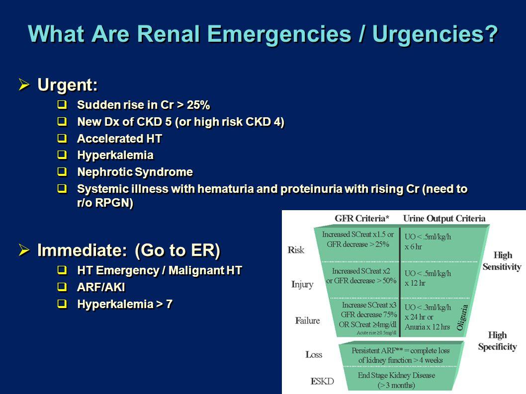 What Are Renal Emergencies / Urgencies.