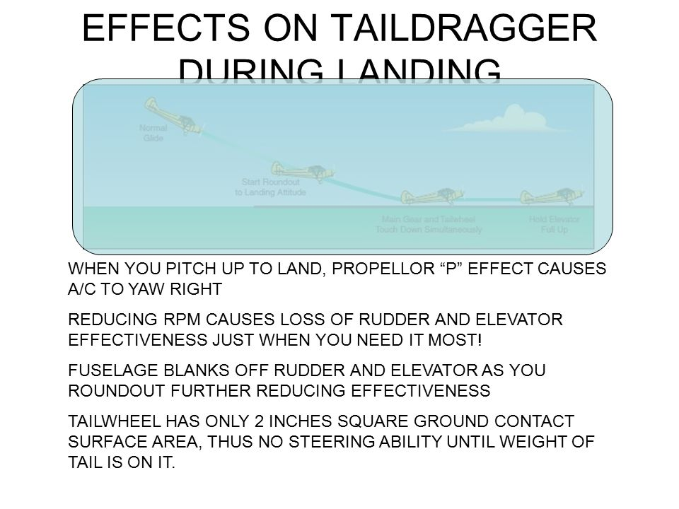 """EFFECTS ON TAILDRAGGER DURING LANDING WHEN YOU PITCH UP TO LAND, PROPELLOR """"P"""" EFFECT CAUSES A/C TO YAW RIGHT REDUCING RPM CAUSES LOSS OF RUDDER AND E"""