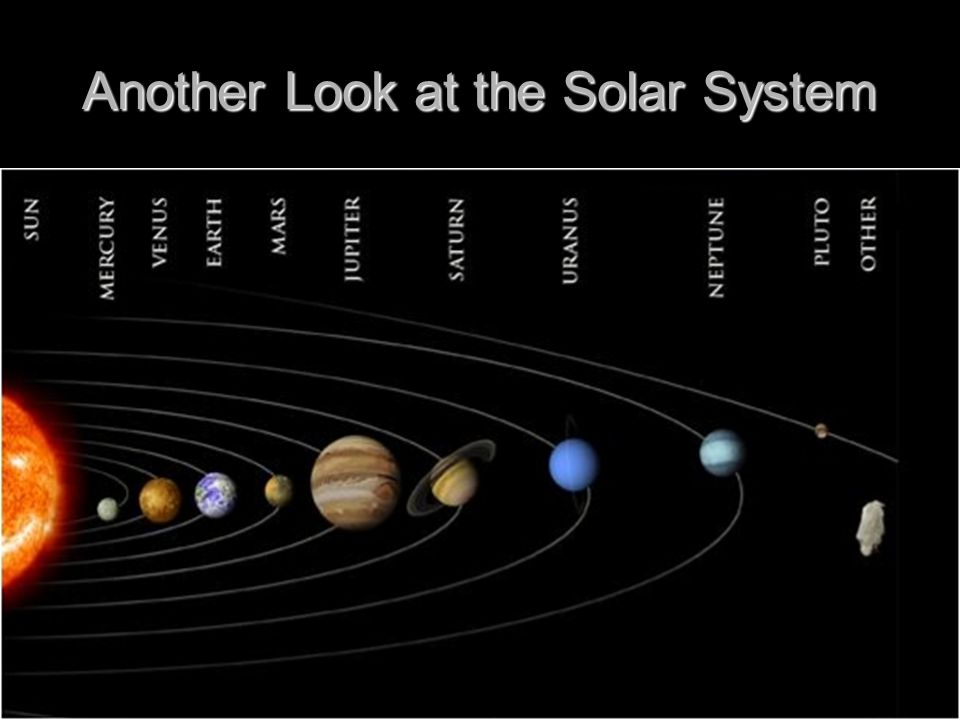 Another Look at the Solar System