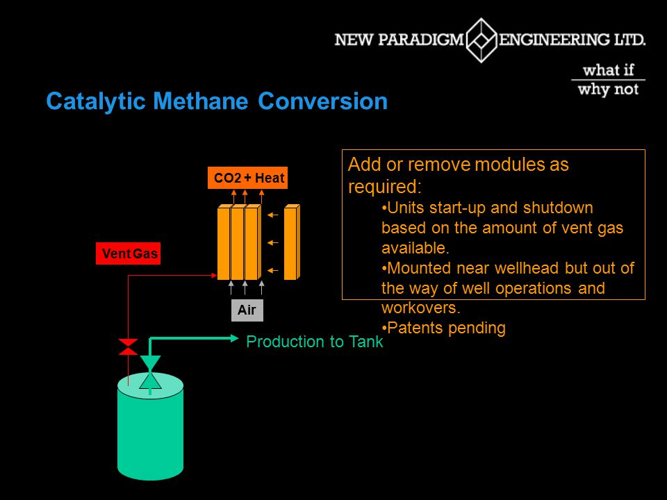 Methane Conversion  Increase Use of Surplus Gas  Flare Stacks  Enclosed Flare Stacks  Catalytic Converters