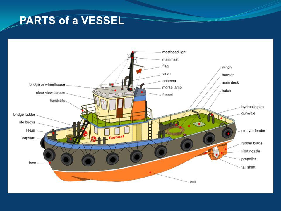 Parts Of A Ship Roho4senses