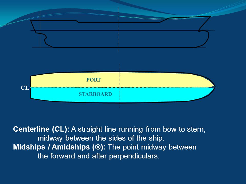 Centerline (CL): A straight line running from bow to stern, midway between the sides of the ship. Midships / Amidships (  ): The point midway between