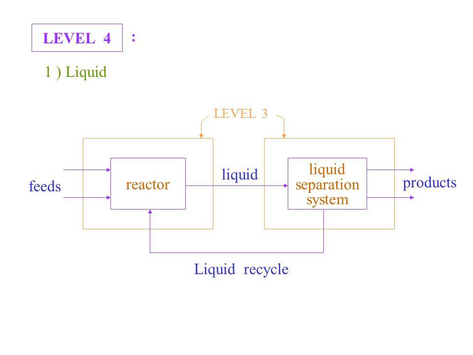 LEVEL 4 : 1 ) Liquid reactor liquid separation system Liquid recycle products liquid feeds LEVEL 3