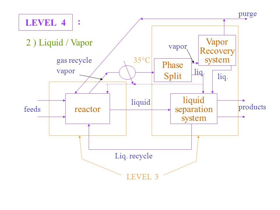 LEVEL 4 : 2 ) Liquid / Vapor reactor liquid separation system Liq.