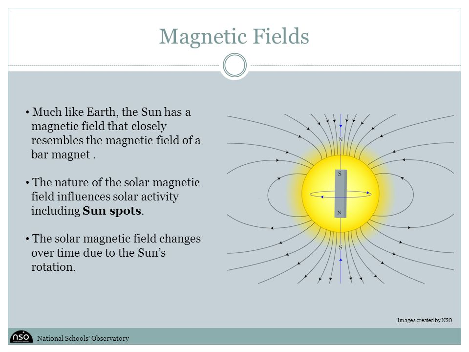 Magnetic Fields National Schools' Observatory Images created by NSO Much like Earth, the Sun has a magnetic field that closely resembles the magnetic field of a bar magnet.