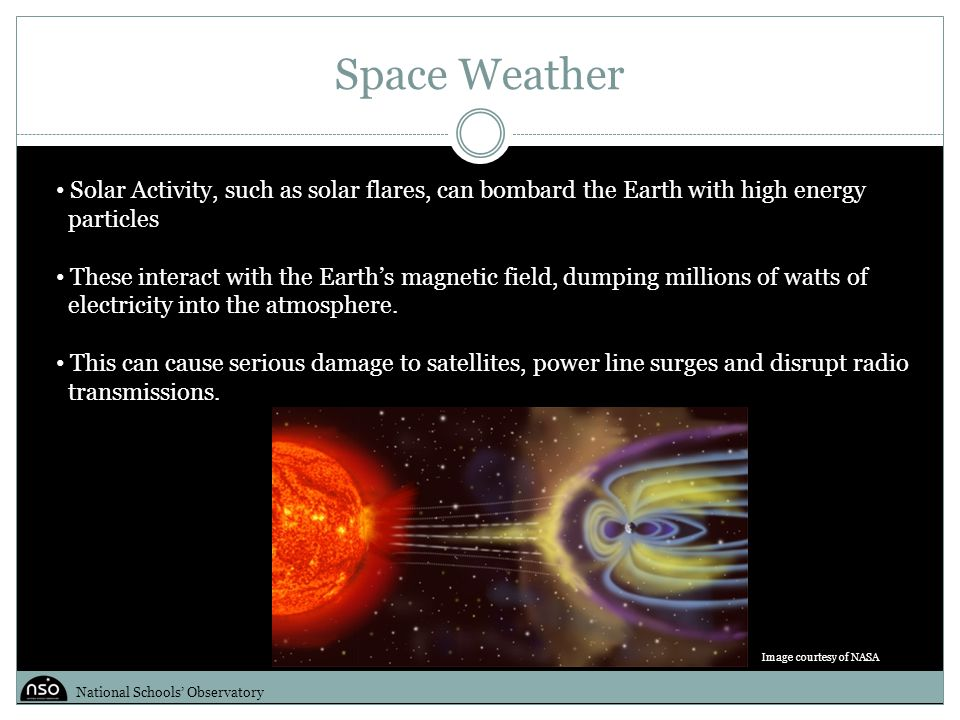 Space Weather Solar Activity, such as solar flares, can bombard the Earth with high energy particles These interact with the Earth's magnetic field, dumping millions of watts of electricity into the atmosphere.