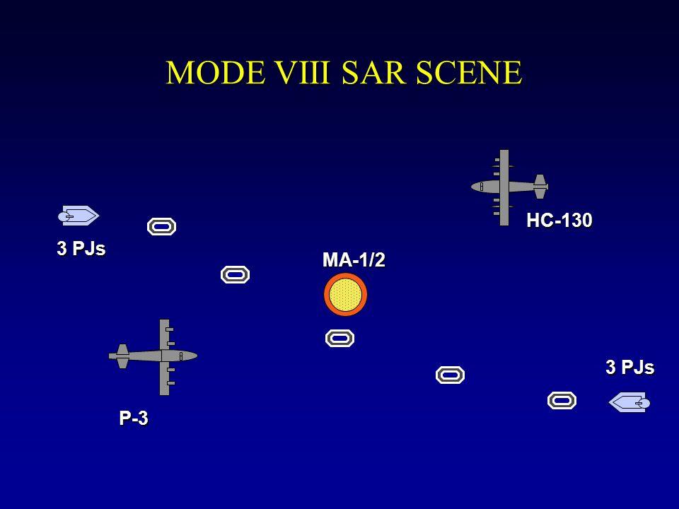 Worst case scenario MODE VIII