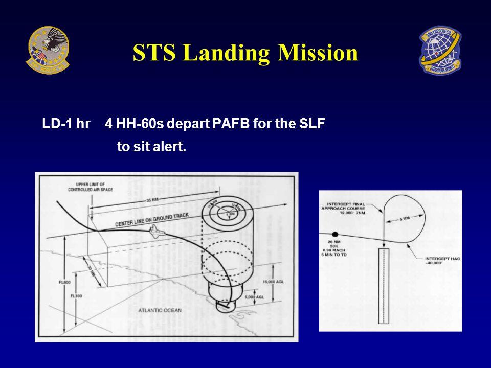 MODE VIII SAR SCENE 3 PJs MA-1/2 HC-130 P-3