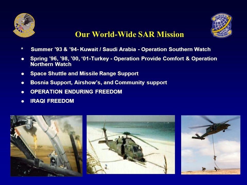 DOD Support Shuttle SupportShuttle Support Range SurveillanceRange Surveillance HC-130/HH-60 Civilian SAR Combat SAR