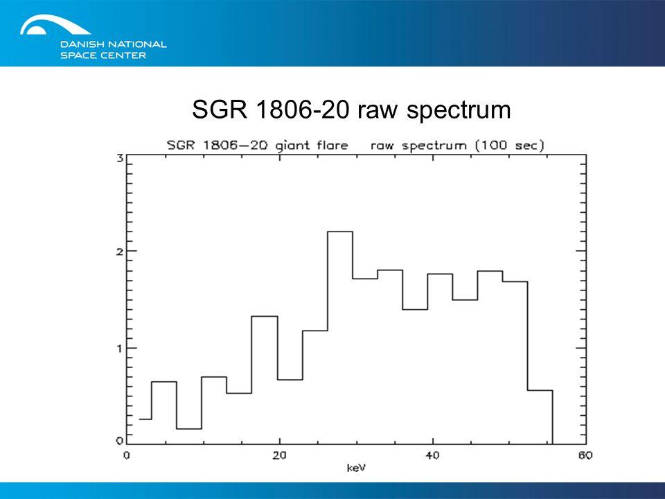SGR 1806-20 raw spectrum