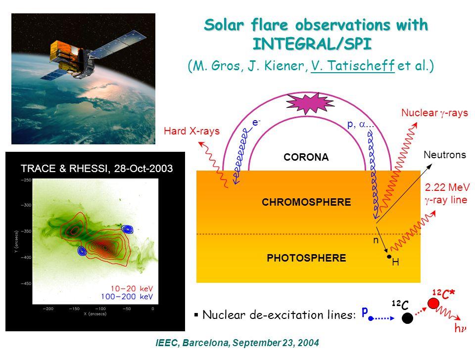 Solar flare observations with INTEGRAL/SPI Solar flare observations with INTEGRAL/SPI IEEC, Barcelona, September 23, 2004 (M.