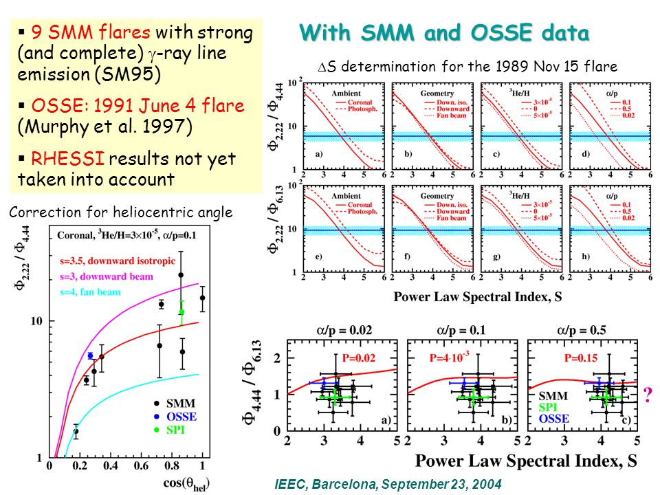 With SMM and OSSE data  9 SMM flares with strong (and complete)  -ray line emission (SM95)  OSSE: 1991 June 4 flare (Murphy et al.