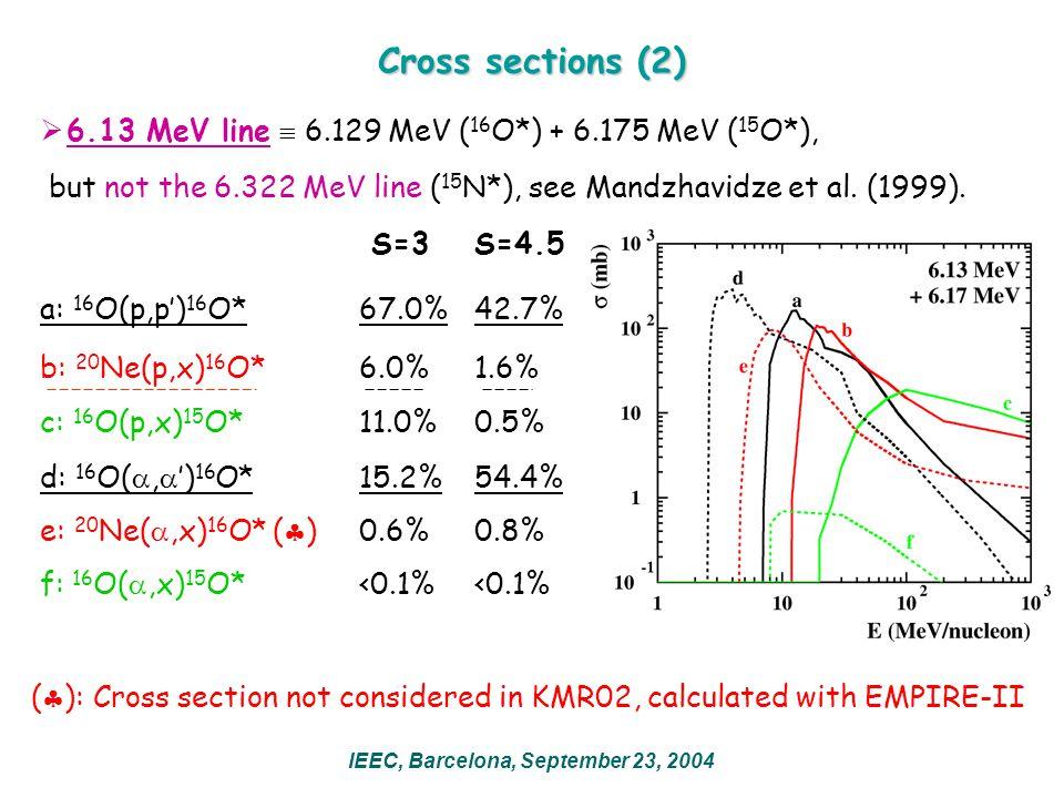 Cross sections (2)  6.13 MeV line  6.129 MeV ( 16 O*) + 6.175 MeV ( 15 O*), but not the 6.322 MeV line ( 15 N*), see Mandzhavidze et al.