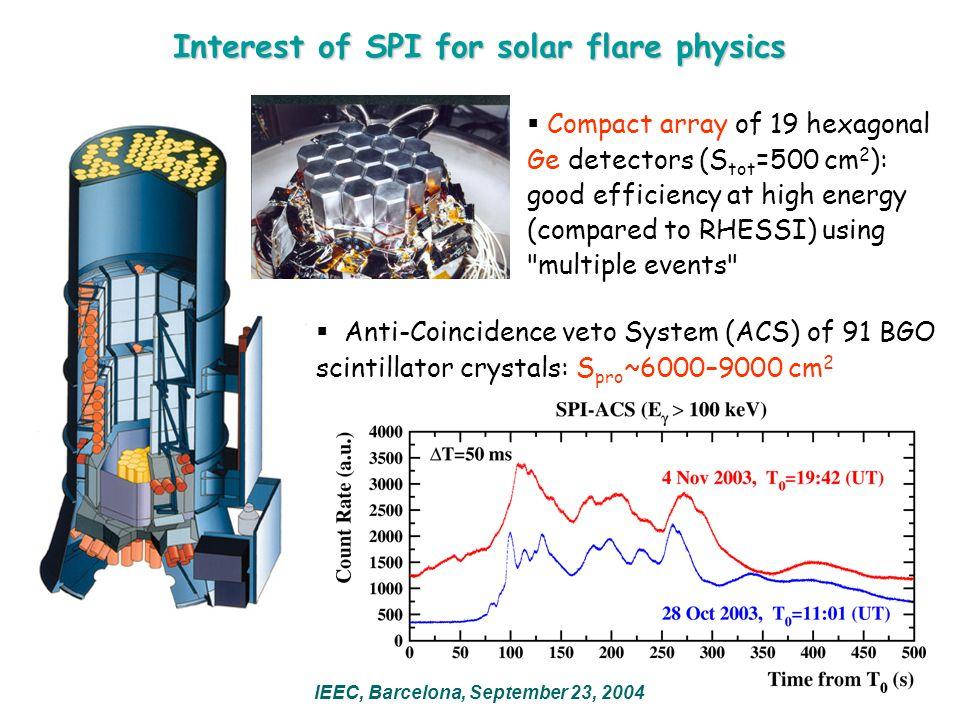 Interest of SPI for solar flare physics IEEC, Barcelona, September 23, 2004  Compact array of 19 hexagonal Ge detectors (S tot =500 cm 2 ): good effi