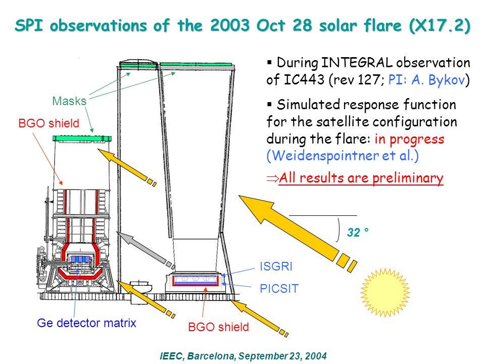 32 ° Ge detector matrix Masks BGO shield ISGRI PICSIT BGO shield SPI observations of the 2003 Oct 28 solar flare (X17.2) IEEC, Barcelona, September 23, 2004  During INTEGRAL observation of IC443 (rev 127; PI: A.