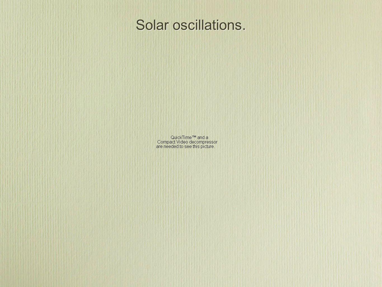 Solar oscillations.