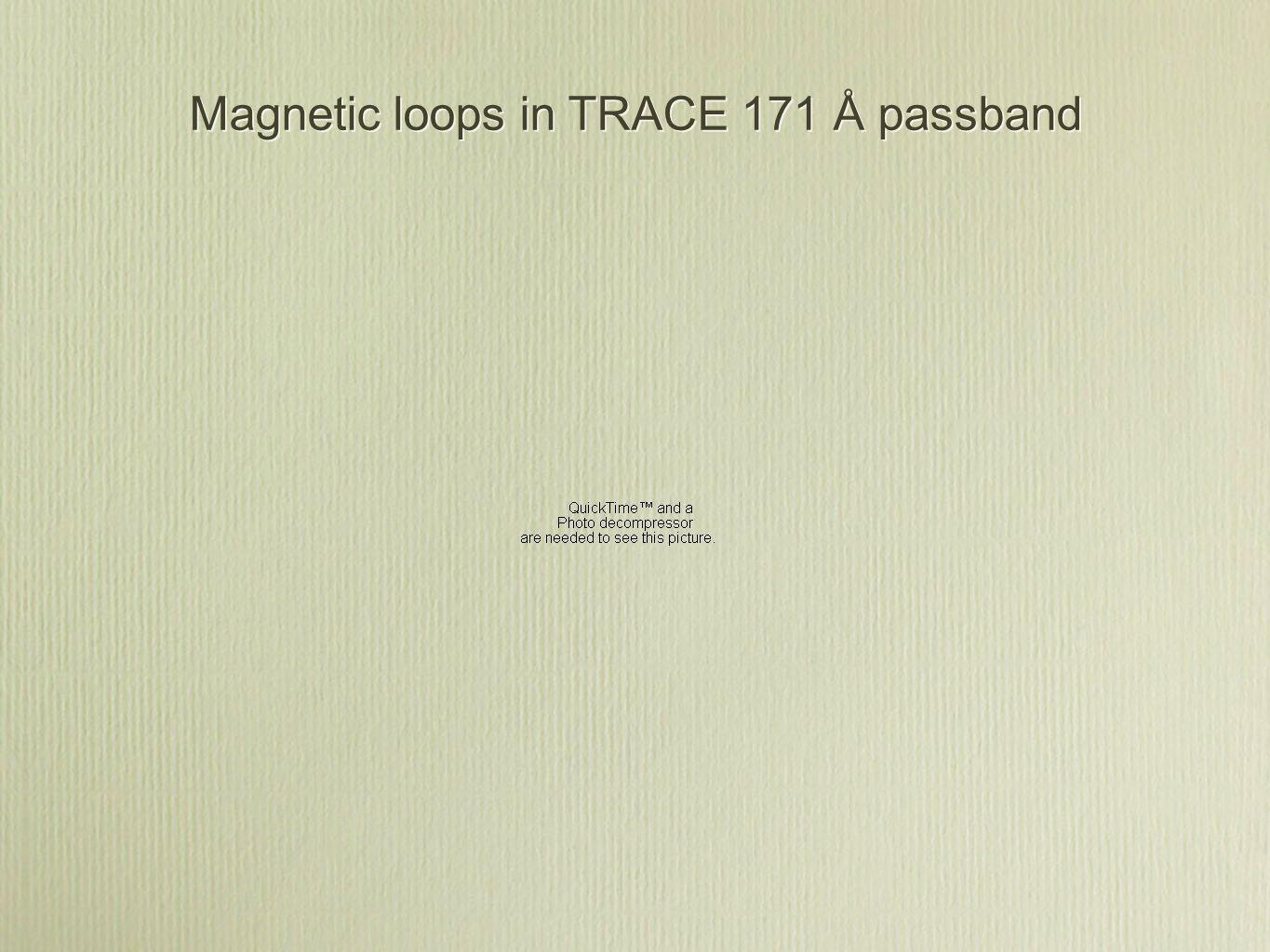 Magnetic loops in TRACE 171 Å passband