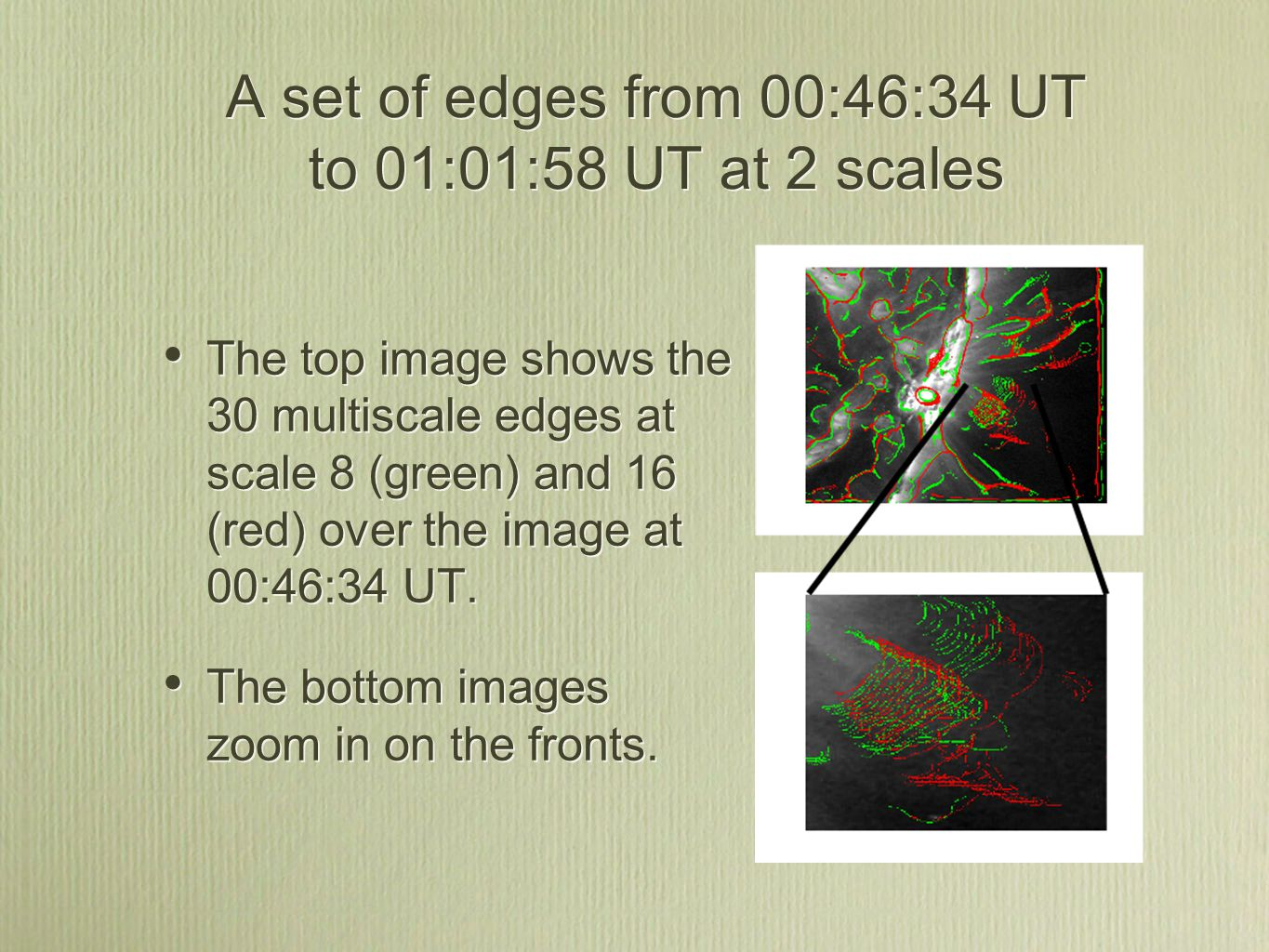 The top image shows the 30 multiscale edges at scale 8 (green) and 16 (red) over the image at 00:46:34 UT. The bottom images zoom in on the fronts. Th