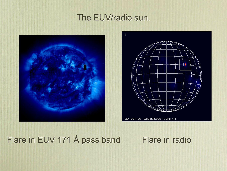 The EUV/radio sun. Flare in EUV 171 Å pass band Flare in radio