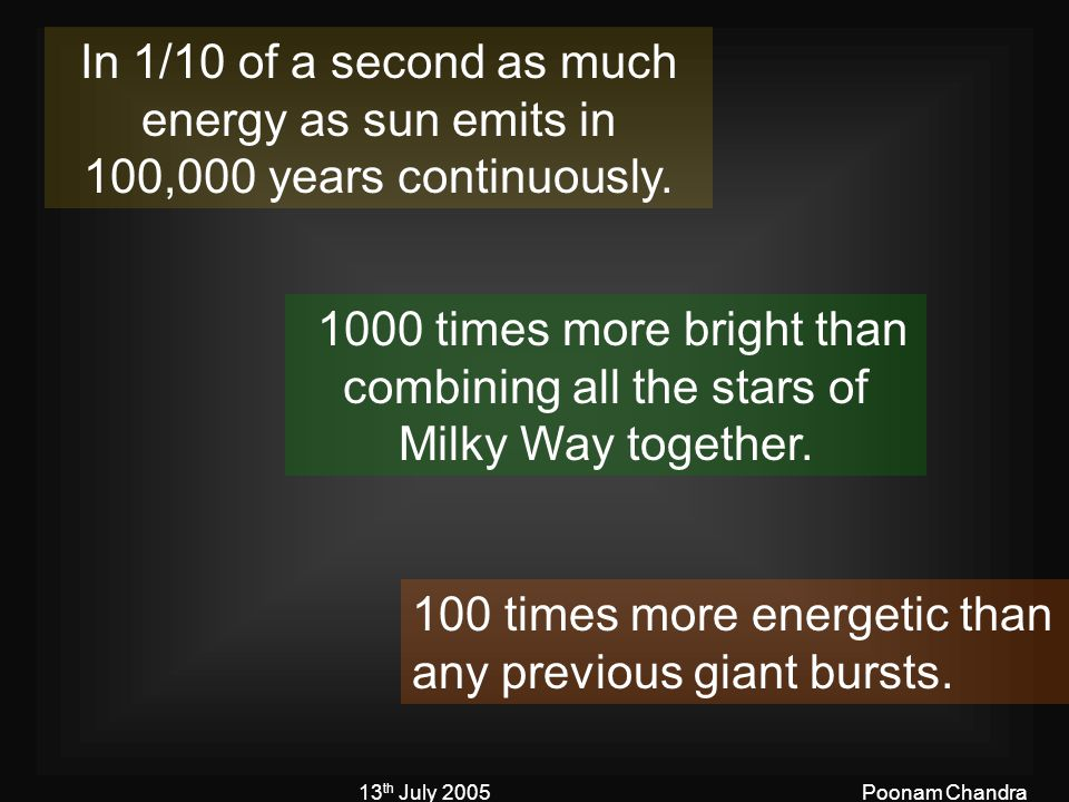 13 th July 2005Poonam Chandra In 1/10 of a second as much energy as sun emits in 100,000 years continuously.