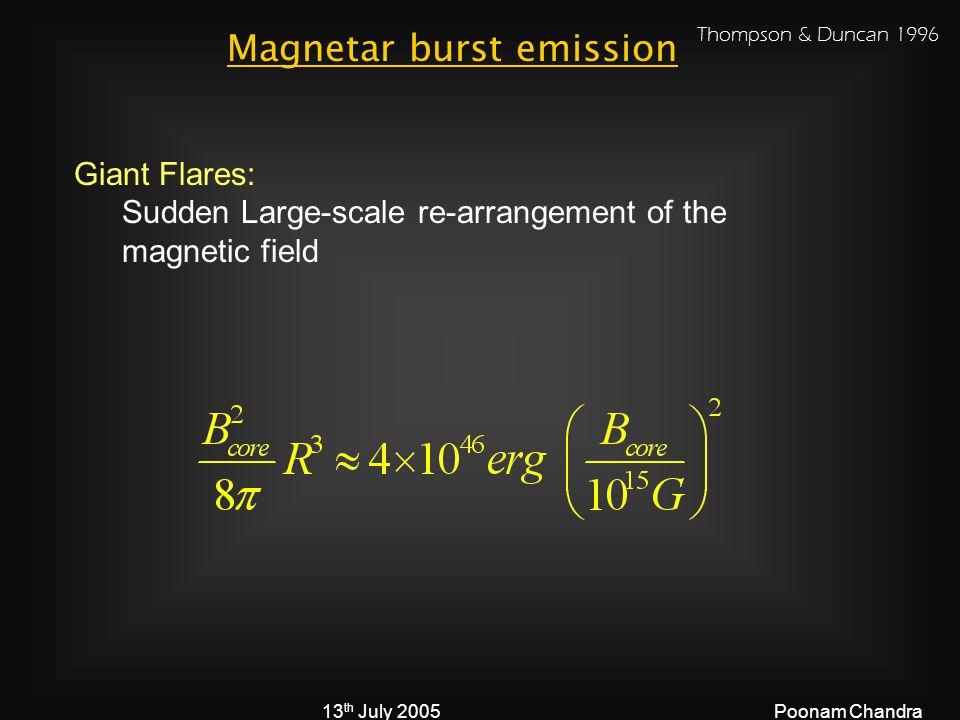 13 th July 2005Poonam Chandra Giant Flares: Sudden Large-scale re-arrangement of the magnetic field Magnetar burst emission Thompson & Duncan 1996
