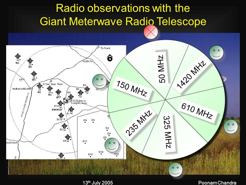 13 th July 2005Poonam Chandra Radio observations with the Giant Meterwave Radio Telescope 1420 MHz 610 MHz 50 MHz 150 MHz 235 MHz 325 MHz