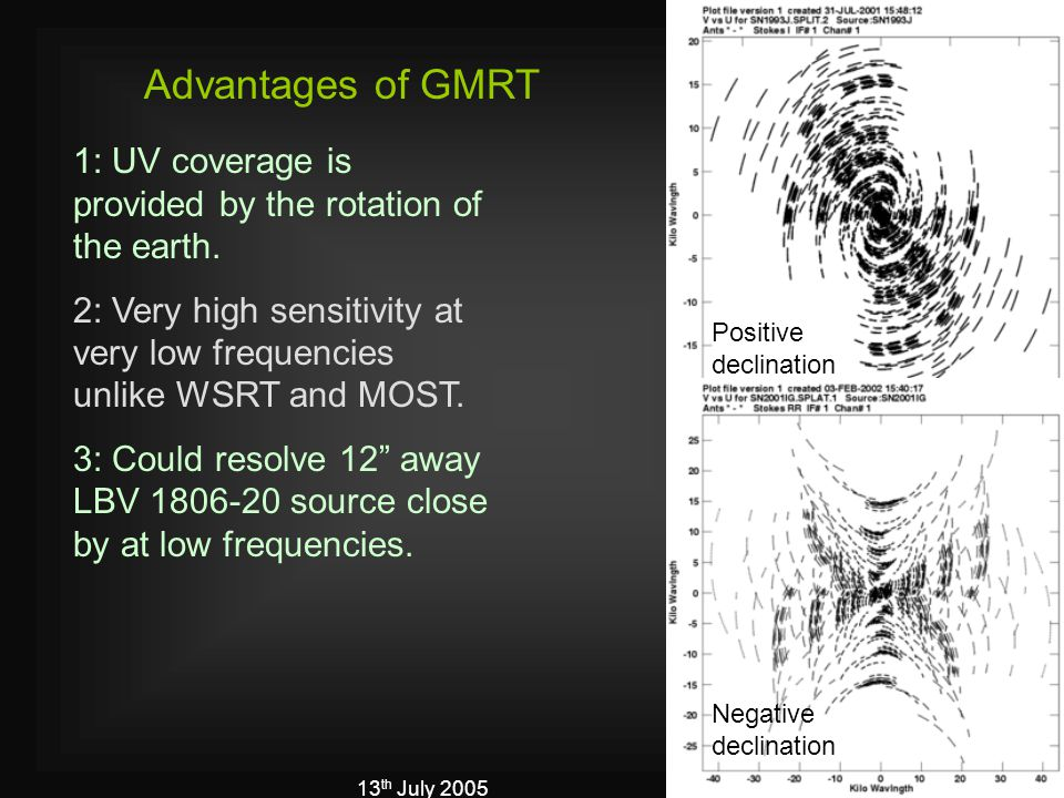 13 th July 2005Poonam Chandra Advantages of GMRT 1: UV coverage is provided by the rotation of the earth. 2: Very high sensitivity at very low frequen
