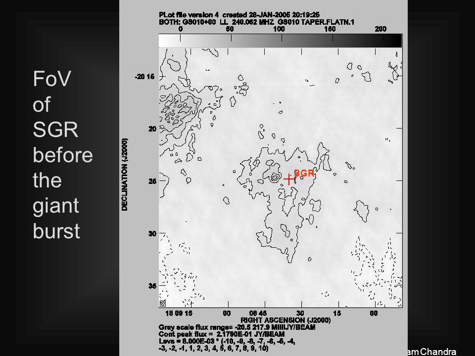 13 th July 2005Poonam Chandra SGR FoV of SGR before the giant burst
