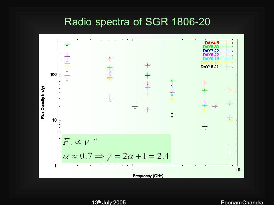 13 th July 2005Poonam Chandra Radio spectra of SGR 1806-20