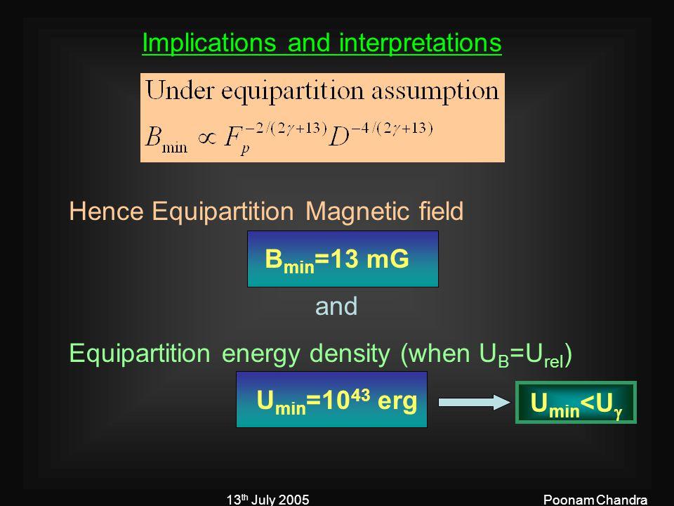 13 th July 2005Poonam Chandra Implications and interpretations Hence Equipartition Magnetic field B min =13 mG and Equipartition energy density (when U B =U rel ) U min =10 43 erg U min <U 