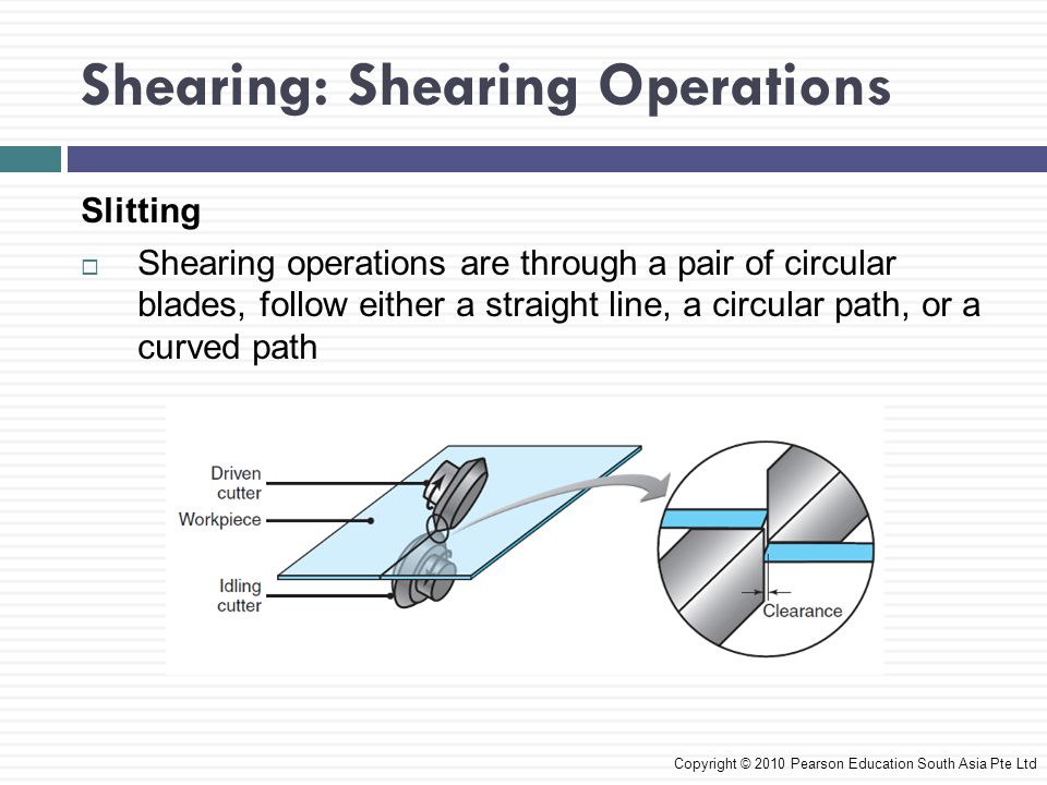 Shearing: Shearing Operations Slitting  Shearing operations are through a pair of circular blades, follow either a straight line, a circular path, or a curved path Copyright © 2010 Pearson Education South Asia Pte Ltd