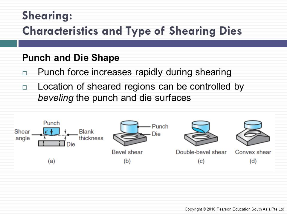 Shearing: Characteristics and Type of Shearing Dies Punch and Die Shape  Punch force increases rapidly during shearing  Location of sheared regions can be controlled by beveling the punch and die surfaces Copyright © 2010 Pearson Education South Asia Pte Ltd
