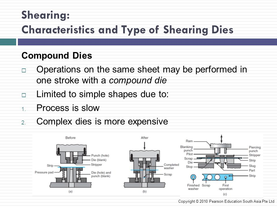 Shearing: Characteristics and Type of Shearing Dies Compound Dies  Operations on the same sheet may be performed in one stroke with a compound die  Limited to simple shapes due to: 1.
