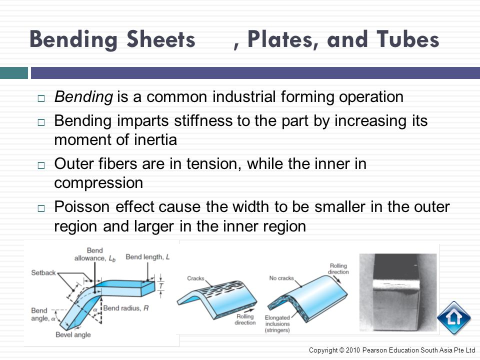 Bending Sheets Copyright © 2010 Pearson Education South Asia Pte Ltd  Bending is a common industrial forming operation  Bending imparts stiffness to the part by increasing its moment of inertia  Outer fibers are in tension, while the inner in compression  Poisson effect cause the width to be smaller in the outer region and larger in the inner region, Plates, and Tubes