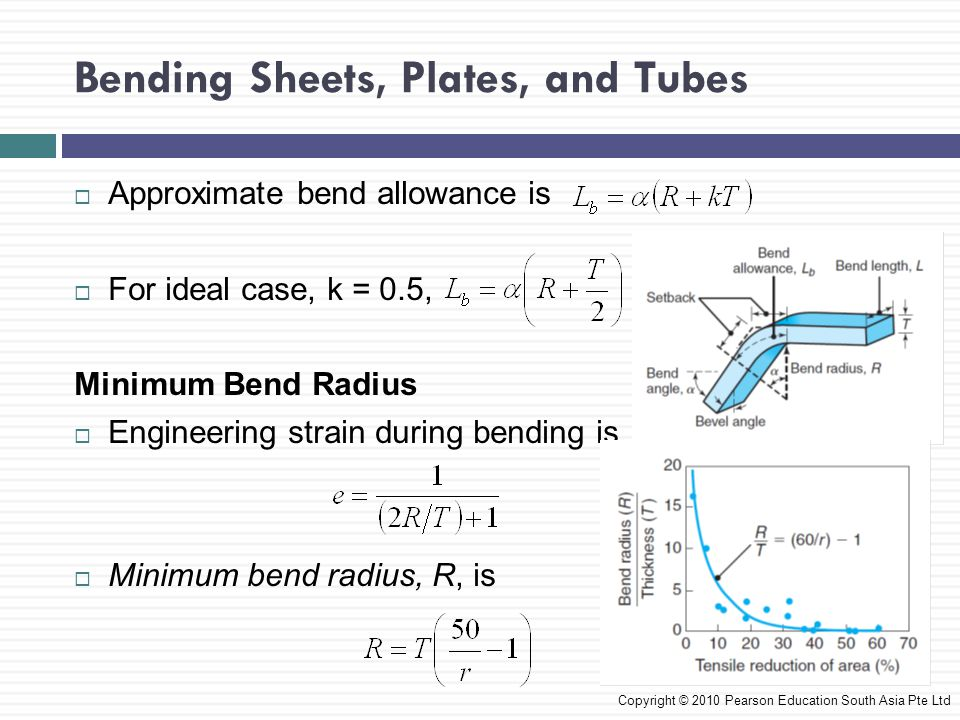 Bending Sheets, Plates, and Tubes Copyright © 2010 Pearson Education South Asia Pte Ltd  Approximate bend allowance is  For ideal case, k = 0.5, Minimum Bend Radius  Engineering strain during bending is  Minimum bend radius, R, is
