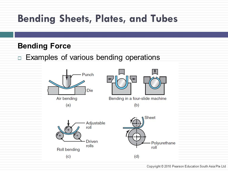 Bending Sheets, Plates, and Tubes Copyright © 2010 Pearson Education South Asia Pte Ltd Bending Force  Examples of various bending operations